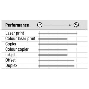 inacopia elite FSC 80g 210x297 MaxBox ex