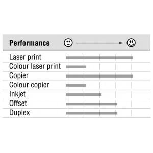 PAPERONE Copier 80g 420x297 R